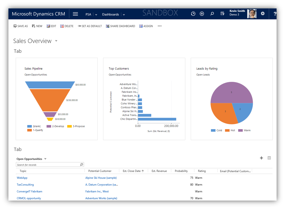 Dynamics 365 Sales Dashboard