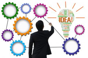 Innovasjon er en kreativ prosess som ofte handler om å tenke utenfor boksen.